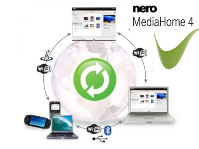 Nero MediaHome 4 Crack Plus Serial Number Full Free Download